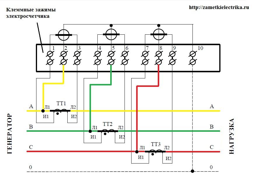 Схема подключения трехфазного счетчика электроэнергии через измерительные трансформаторы