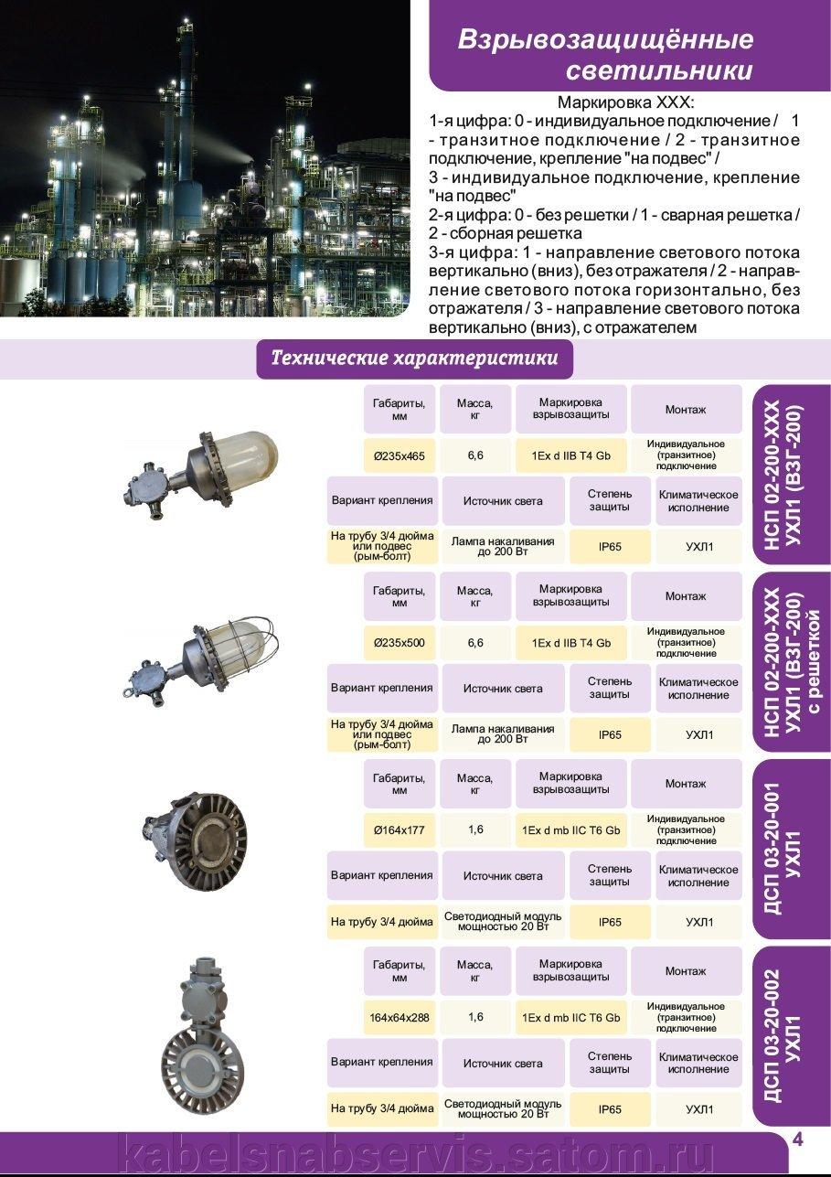 Взрывозащищенный светильник: обзор и характеристики