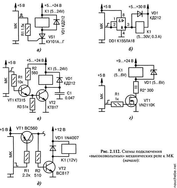 Тиристоры и симисторы - radioradar