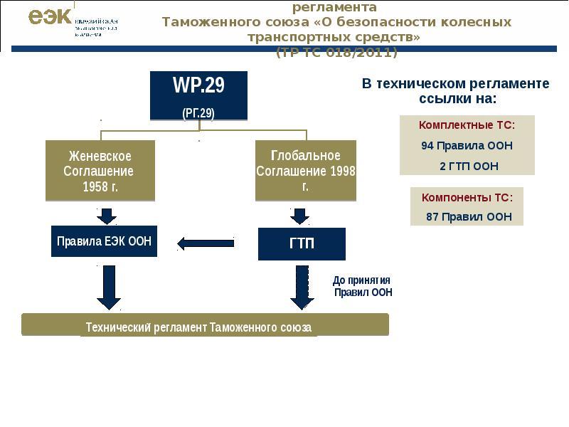 Гост р 55964-2014 лифты. общие требования безопасности при эксплуатации (переиздание), гост р от 06 марта 2014 года №55964-2014