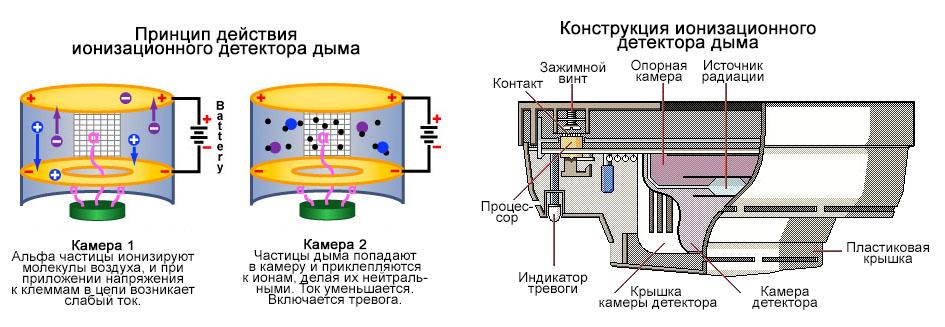 Модернизация подстанций вакуумными выключателями