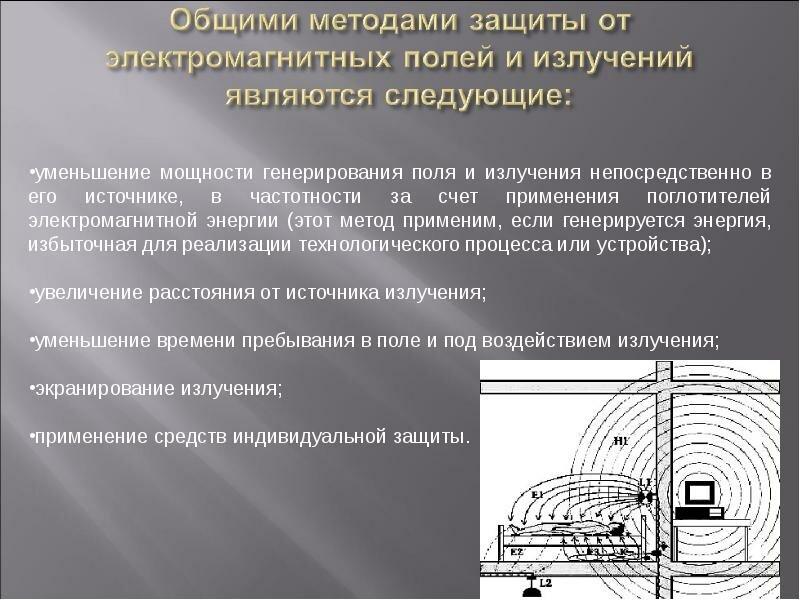 Методы защиты от электромагнитного излучения