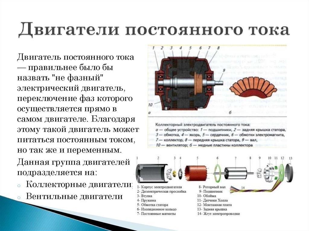 Электрический привод — википедия с видео // wiki 2