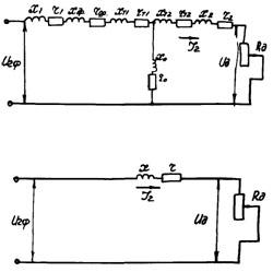 Печные трансформаторы