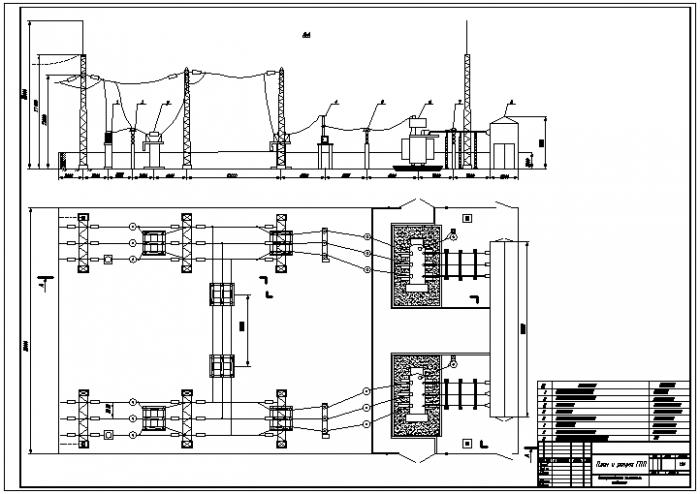 Строительная часть типового проекта комплектной трансформаторной подстанции