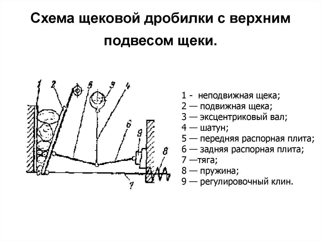 Электрическая схема дробилки
