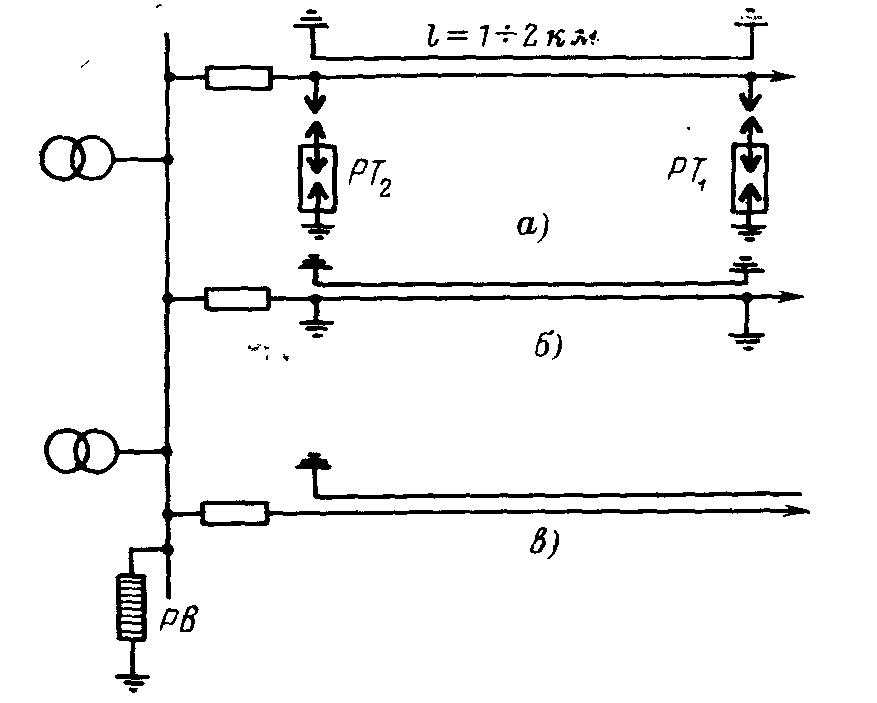 Трансформатор тока нулевой последовательности принцип работы