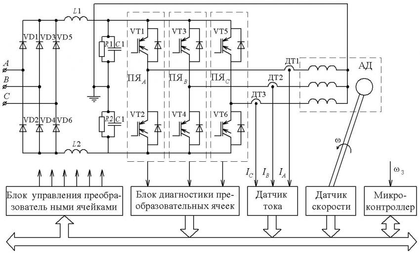 § 56. векторная диаграмма неподвижного двигателя
