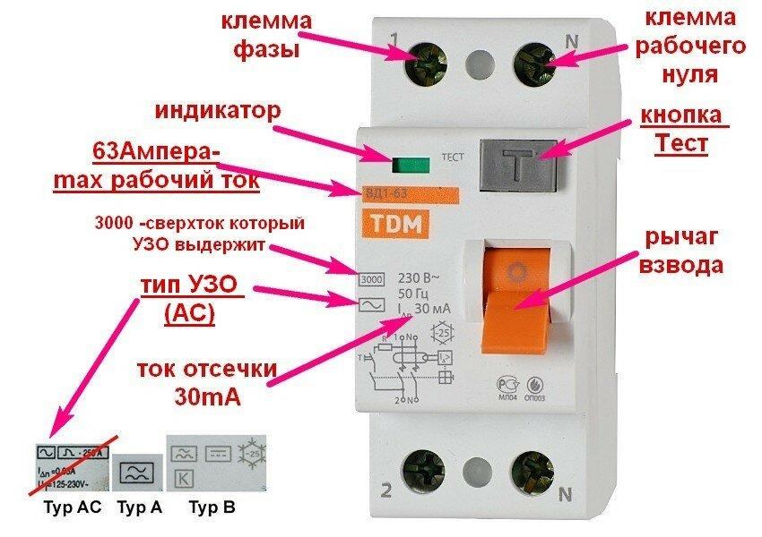 Время токовая характеристика для предохранителей и выключателей.