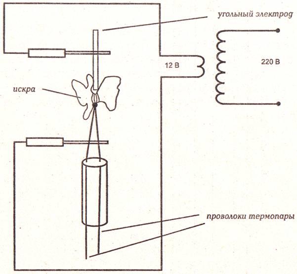 Щупы для мультиметра