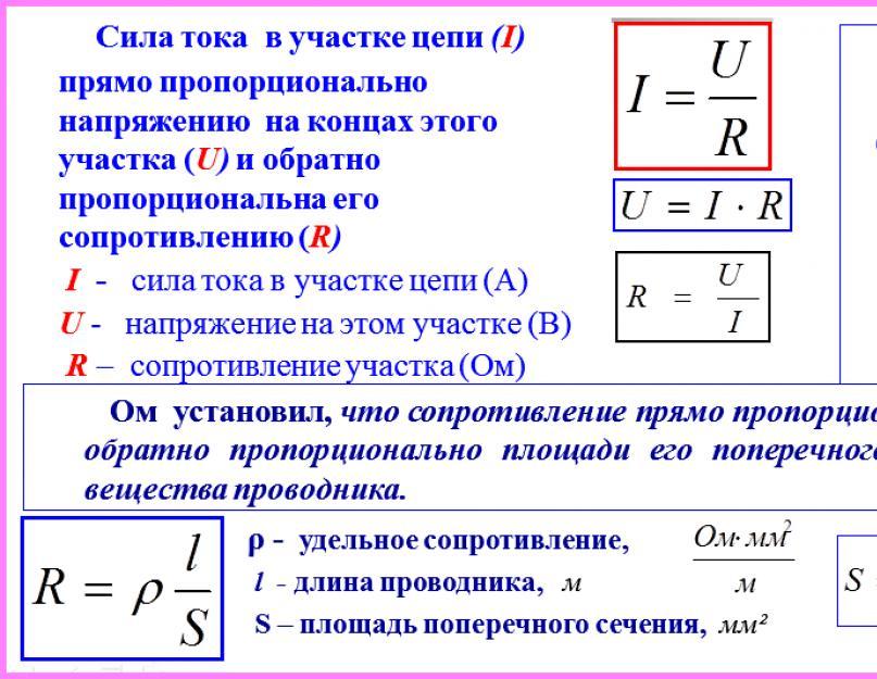 Электрическое сопротивление — википедия. что такое электрическое сопротивление
