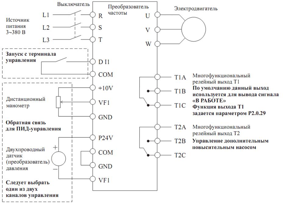 Настройка пид-регулятора. метод циглера-никольса.