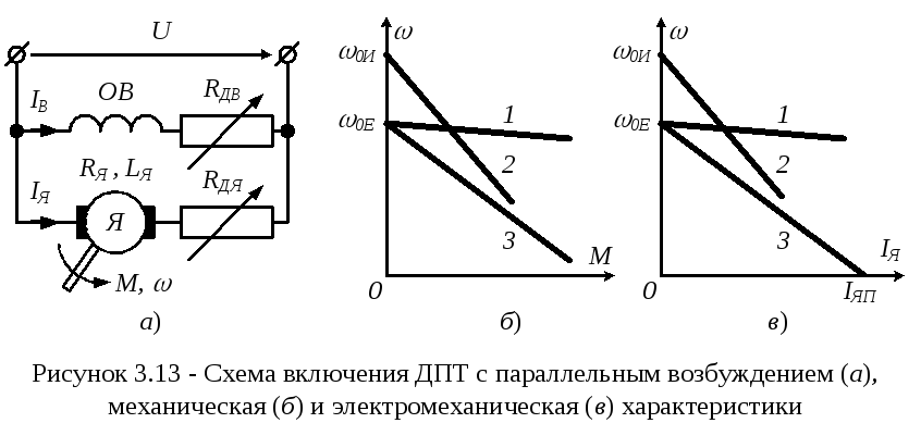 Регулирование частоты вращения двигателя постоянного тока независимого возбуждения дпт нв