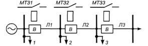 Защита и автоматика электрических сетей агропромышленных комплексов - апв