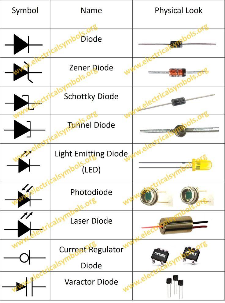 Несколько фактов о лазерном диоде