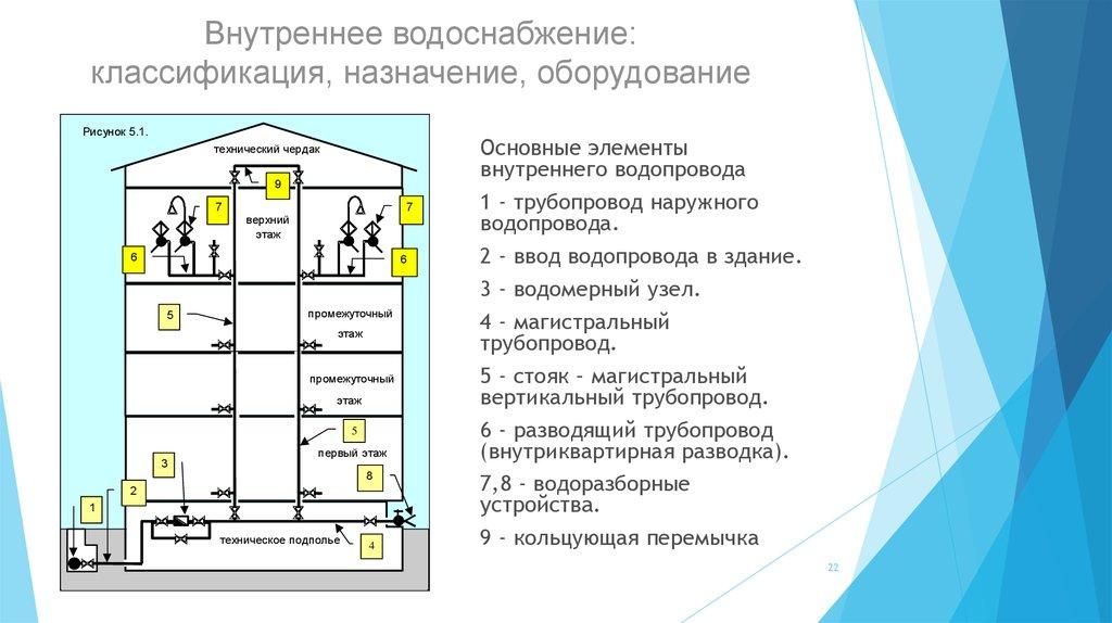 Системы передачи электрической энергии