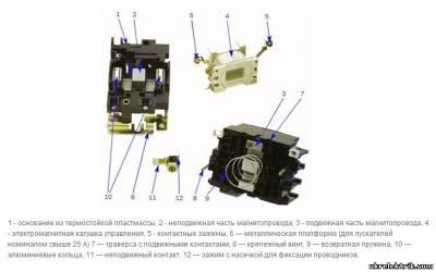 Общие сведения - инструкционная карта - ремонт и обслуживание магнитных пускателей - 1.doc