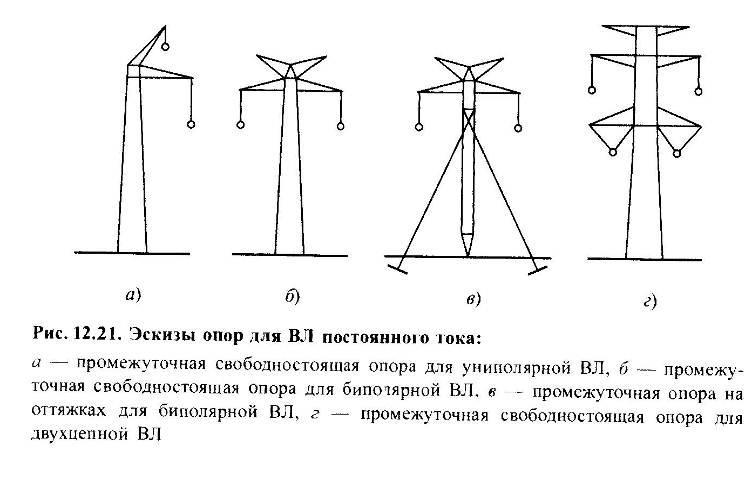 Классификация воздушных и подземных лэп и их назначение