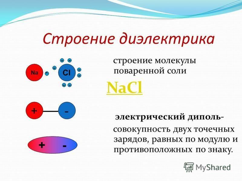 1.5. проводники и диэлектрики в электрическом поле