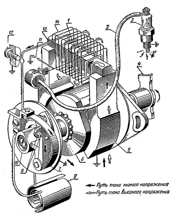 Магнето — википедия. что такое магнето