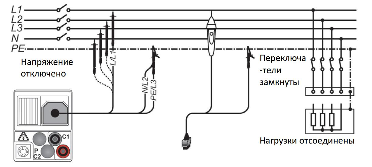 Зачем проверять сопротивление изоляции новой электропроводки после монтажа