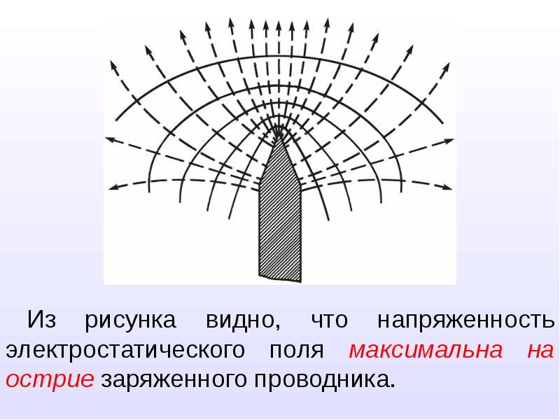 Гост р 53734.5.1-2009 (мэк 61340-5-1:2007) электростатика. защита электронных устройств от электростатических явлений. общие требования
