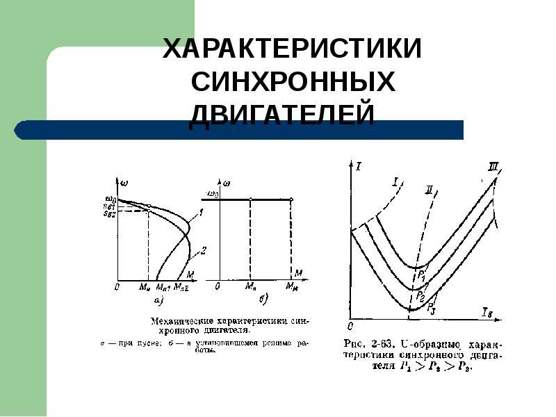 Типовые схемы и способы пуска синхронных двигателей