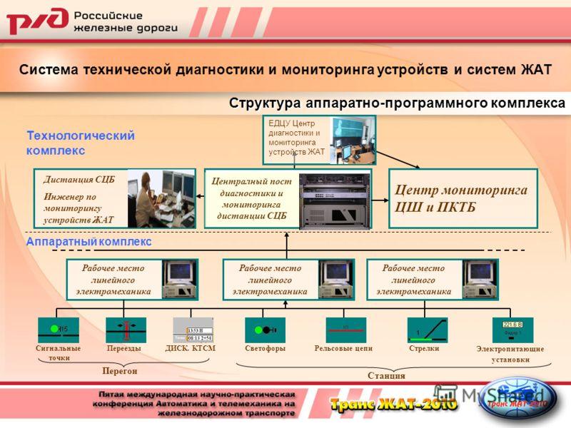 Сергей кокин: диагностика электрооборудования электрических станций и подстанций