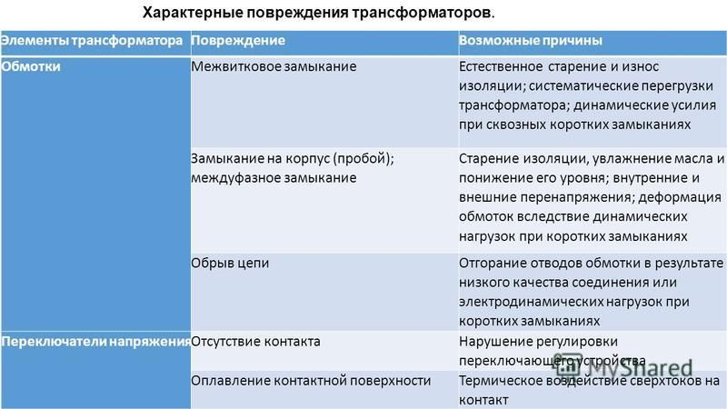 Эксплуатация трансформаторов напряжения в сетях с изолированной нейтралью / статьи и обзоры / элек.ру