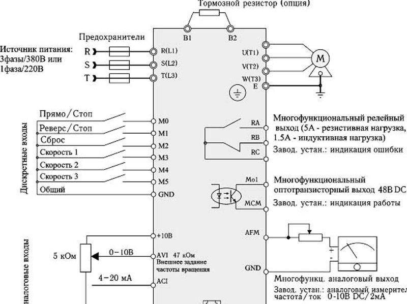 Обзор pid-регуляторов преобразователя частоты toshiba vf-as3