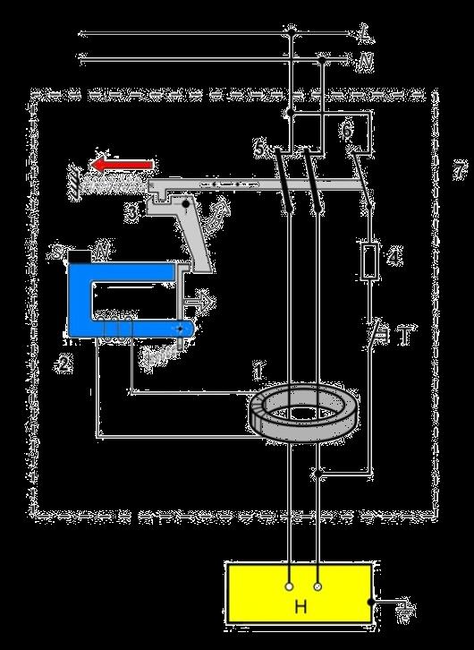 Особенности применения и использования аппарата узо