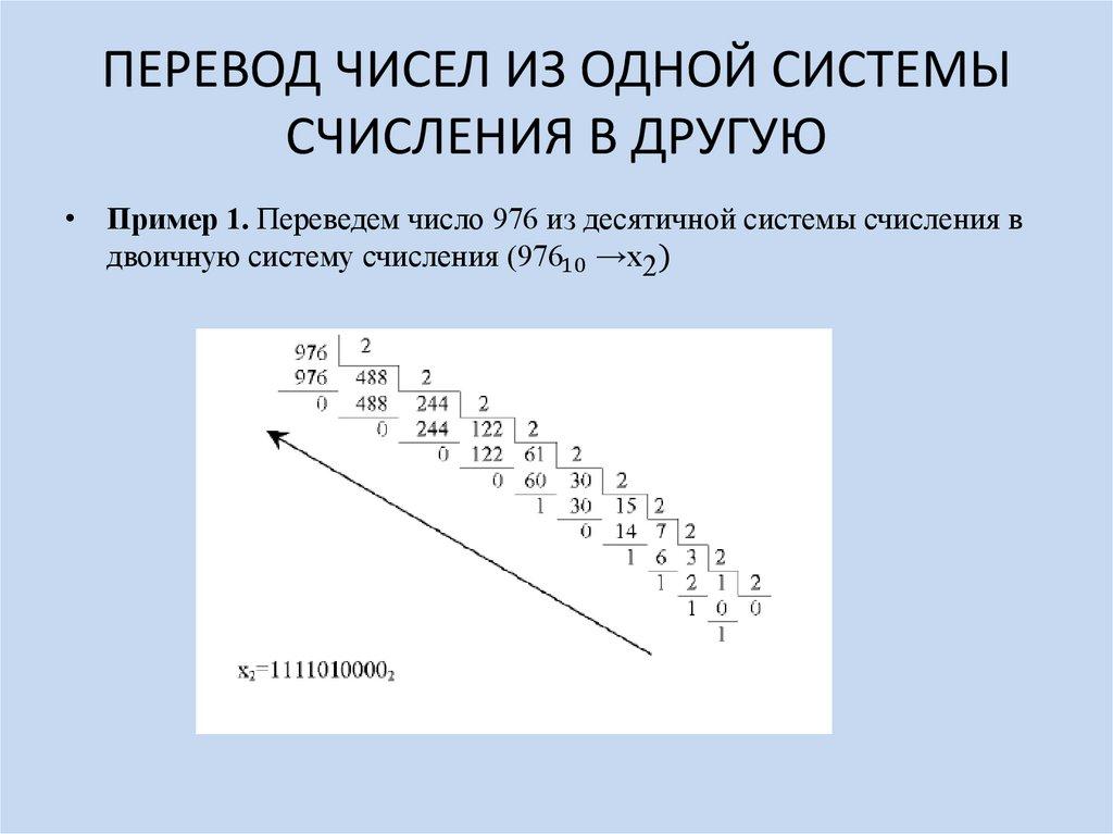 Перевод чисел из одной системы счисления в другую