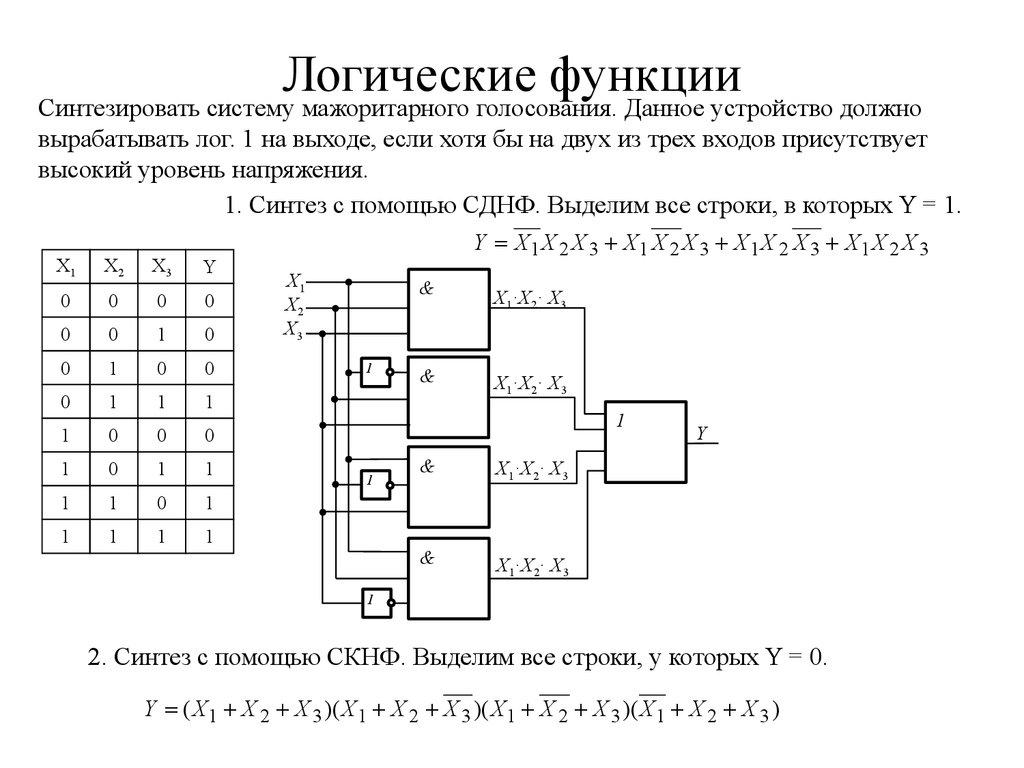 Математическая логика, преобразования