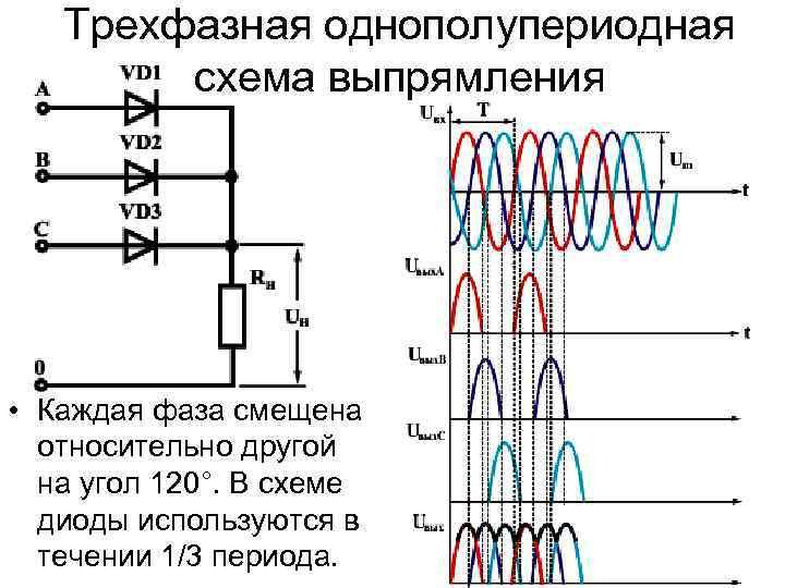 Однофазный однополупериодный выпрямитель — студопедия