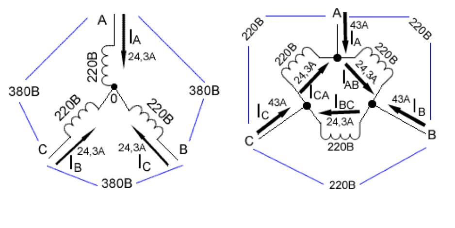 Подключение электродвигателя по схеме звезда и треугольник