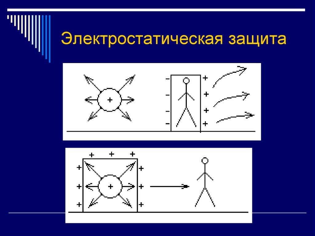 Средства защиты от статического электричества