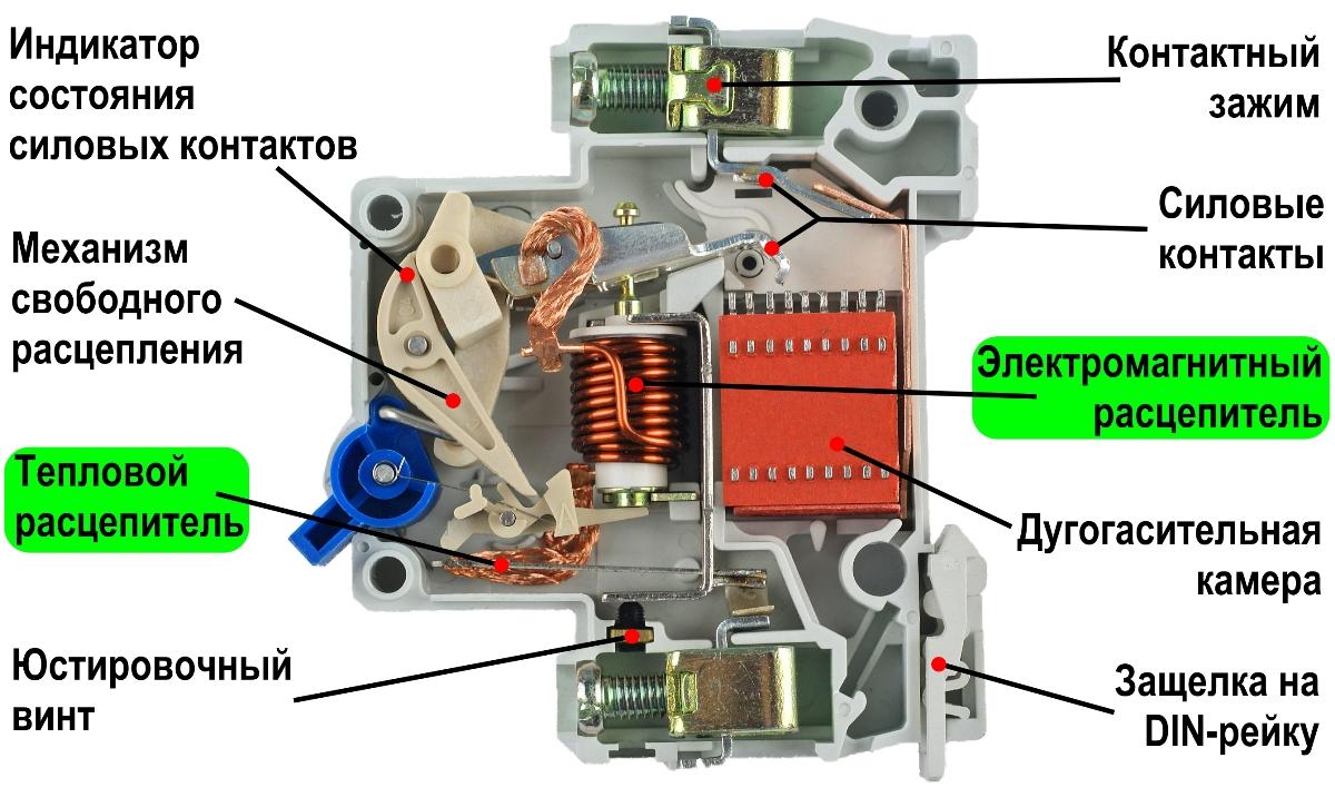 Устройство и принцип работы выключателя нагрузки — разбираемся во всех нюансах