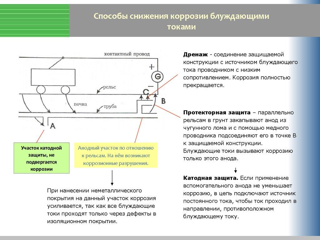 Блуждающие токи | электроснабжение электрифицированных железных дорог