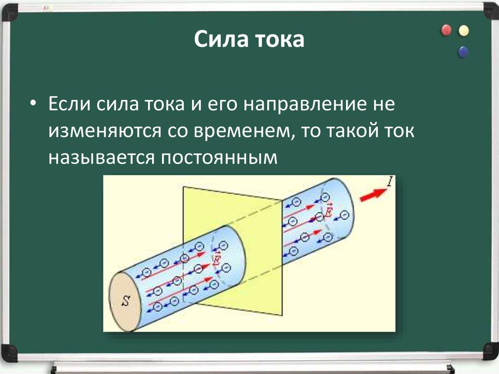 Определение силы тока в цепи