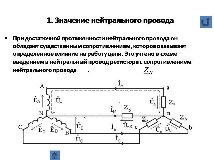 Глава восьмая. однофазный переменный ток [1970 кузнецов м.и. - основы электротехники]