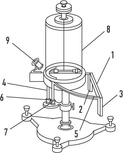 Электрические измерения | энциклопедия кругосвет
