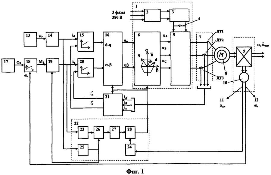 Особенности работы асинхронных двигателей