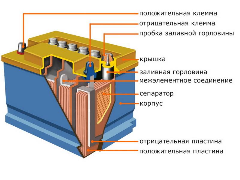 Почему вакуумный выключатель — это лучшее решение для распределительных сетей 6-10 кв? / статьи и обзоры / элек.ру