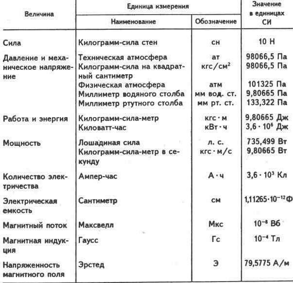 Гост р мэк 61293-2000