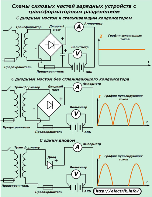 Виды, устройство и принцип работы автомобильного аккумулятора
