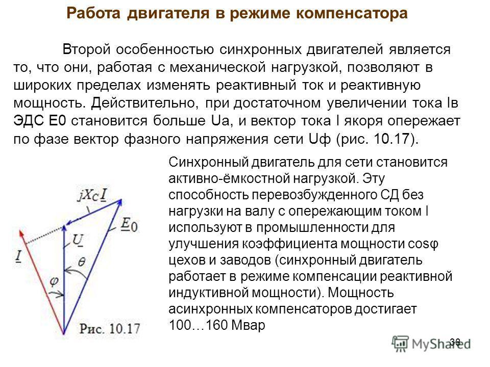 Синхронная машина википедия