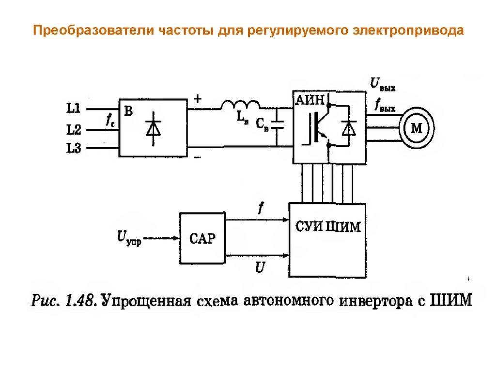 Моделирование и анализ производительности частотно-регулируемого привода в управлении скоростью асинхронного двигателя