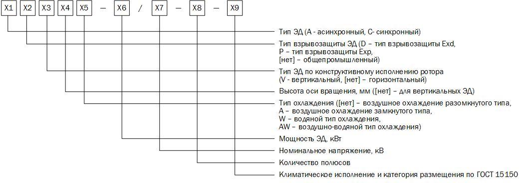 Днаоп 0.00-1.32-01
