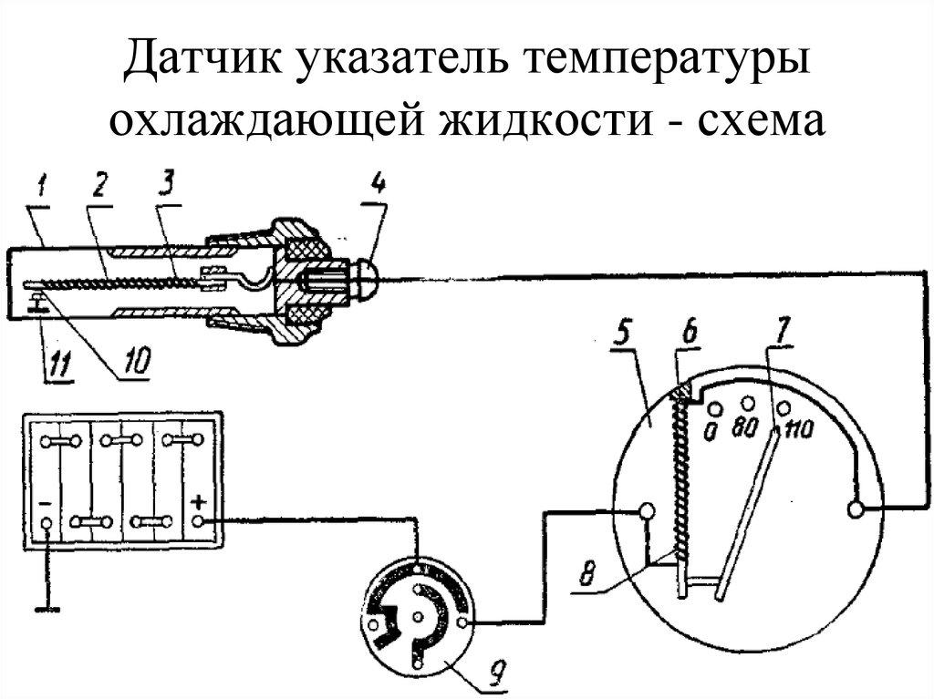 Датчик температуры и влажности (troyka-модуль) [амперка / вики]