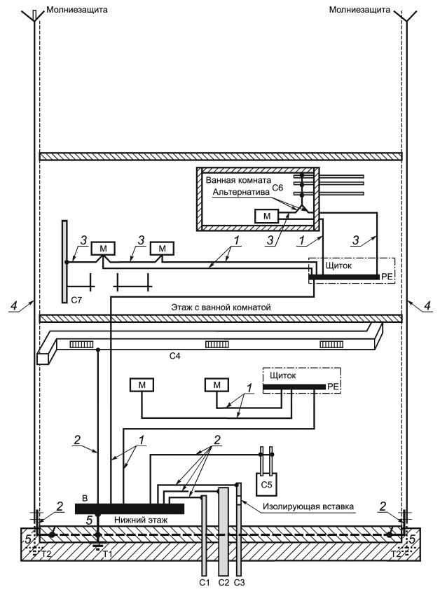 Переносное заземление: назначение, устройство и применение